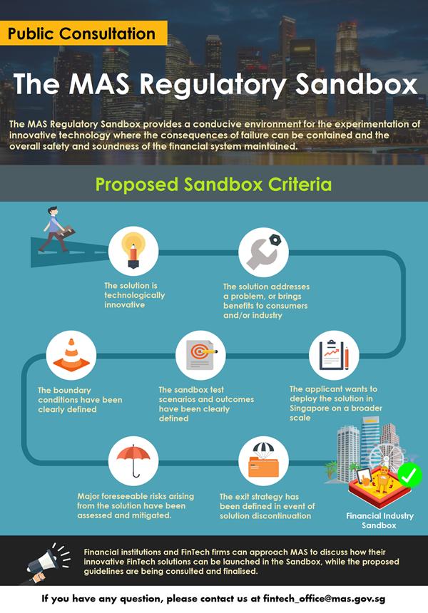 mas-sandbox